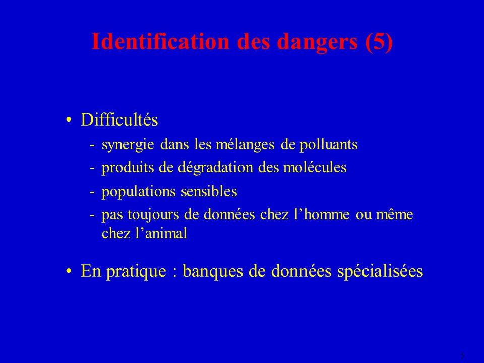 5 Difficultés -synergie dans les mélanges de polluants -produits de dégradation des molécules -populations sensibles -pas toujours de données chez lho