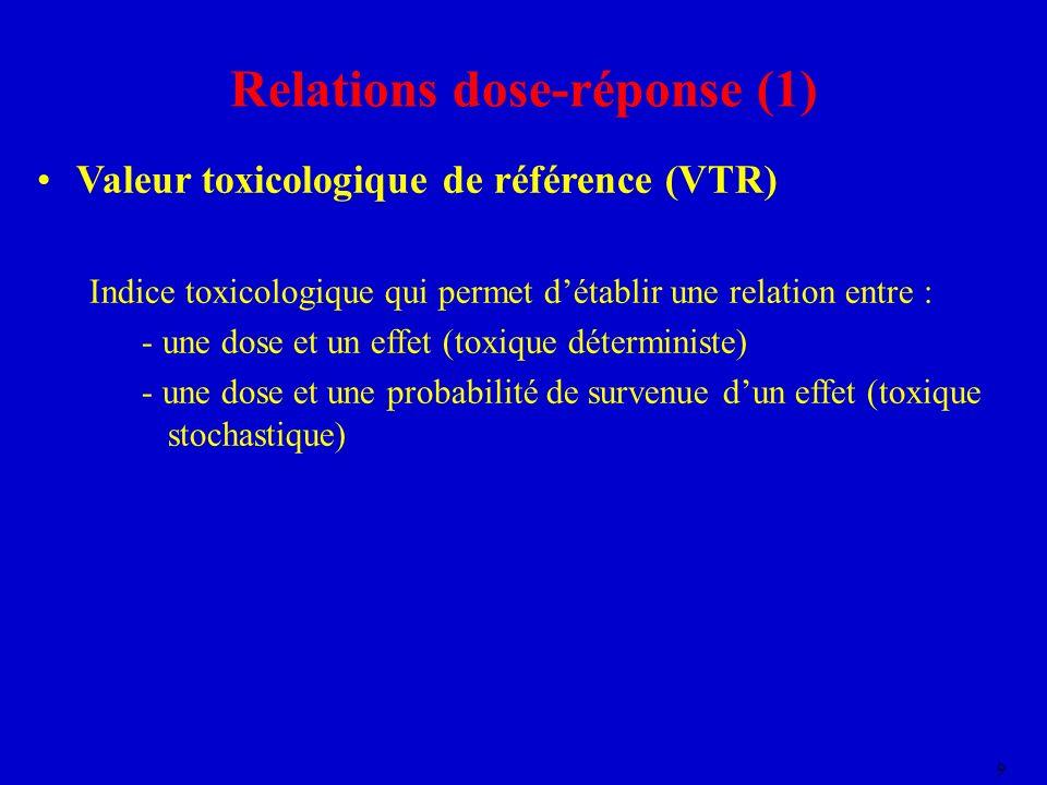 9 Relations dose-réponse (1) Valeur toxicologique de référence (VTR) Indice toxicologique qui permet détablir une relation entre : - une dose et un ef
