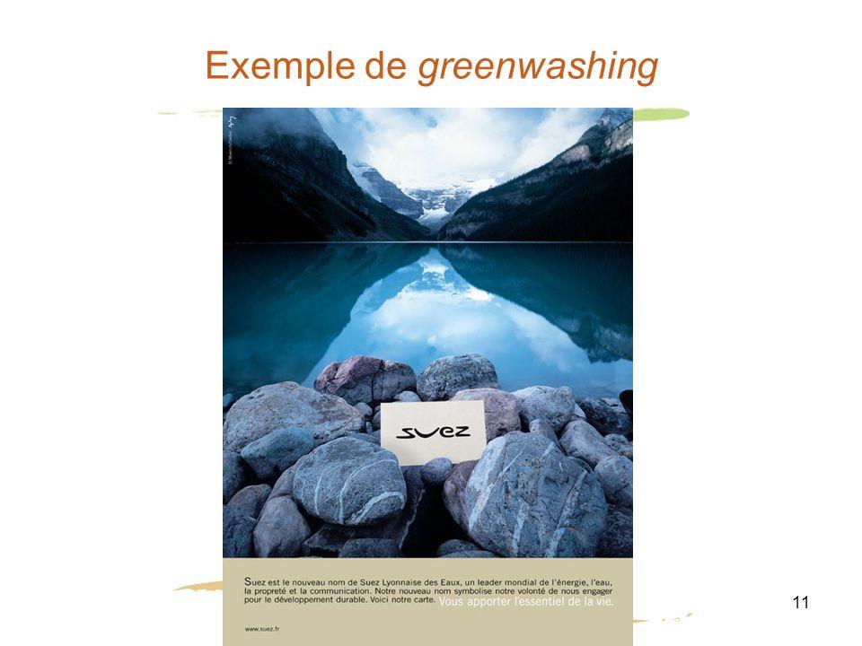 11 Exemple de greenwashing