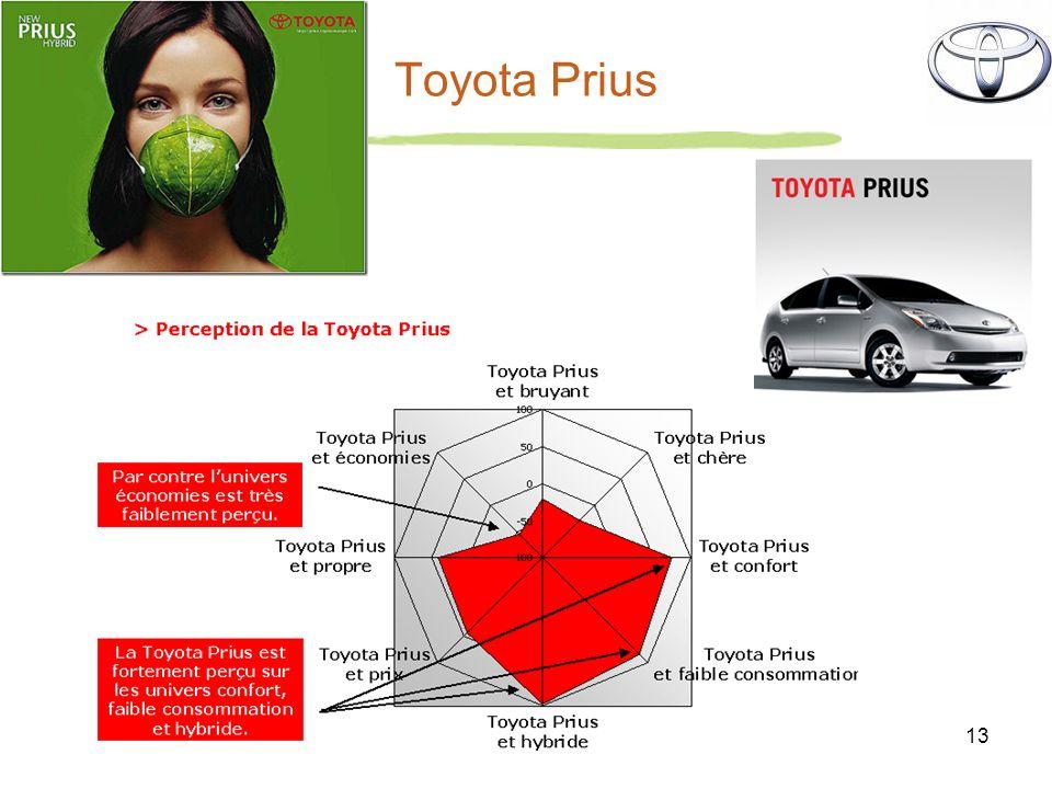 13 Toyota Prius