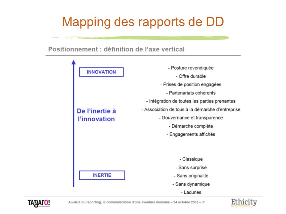 17 Mapping des rapports de DD