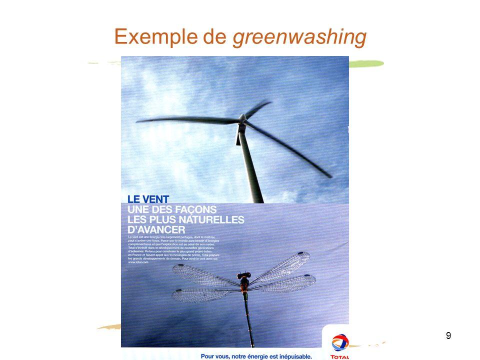 9 Exemple de greenwashing