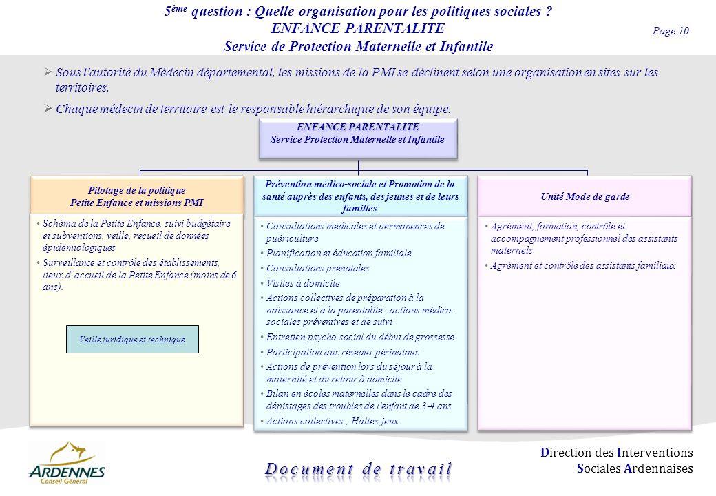Page 10 Direction des Interventions Sociales Ardennaises 5 ème question : Quelle organisation pour les politiques sociales ? ENFANCE PARENTALITE Servi