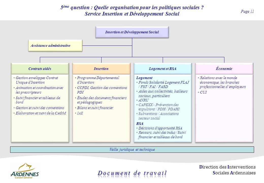 Page 11 Direction des Interventions Sociales Ardennaises 5 ème question : Quelle organisation pour les politiques sociales ? Service Insertion et Déve