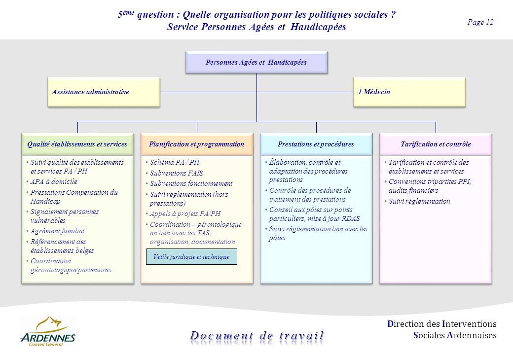 Page 12 Direction des Interventions Sociales Ardennaises 5 ème question : Quelle organisation pour les politiques sociales ? Service Personnes Agées e