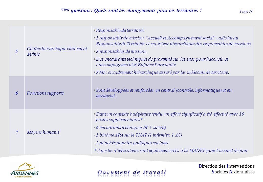 Page 16 Direction des Interventions Sociales Ardennaises 7 ème question : Quels sont les changements pour les territoires ? 5 Chaîne hiérarchique clai