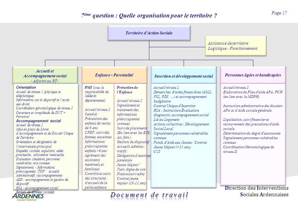 Page 17 Direction des Interventions Sociales Ardennaises 7 ème question : Quelle organisation pour le territoire ? Enfance - Parentalité Territoire d'