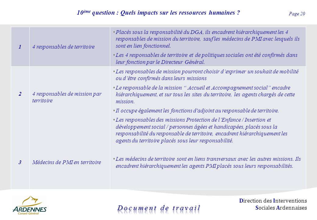 Page 21 Direction des Interventions Sociales Ardennaises 12 ème question : Quels impacts sur les ressources humaines .