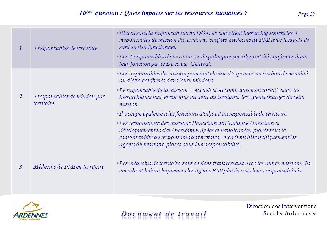 Page 20 Direction des Interventions Sociales Ardennaises 10 ème question : Quels impacts sur les ressources humaines ? 14 responsables de territoire P