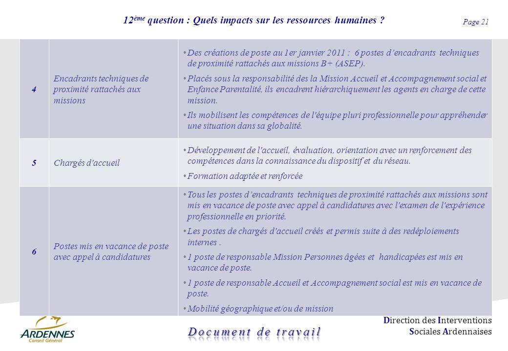 Page 21 Direction des Interventions Sociales Ardennaises 12 ème question : Quels impacts sur les ressources humaines ? 4 Encadrants techniques de prox