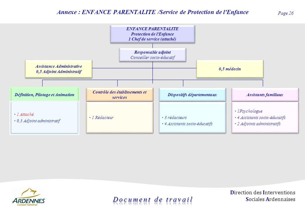 Page 26 Direction des Interventions Sociales Ardennaises Annexe : ENFANCE PARENTALITE /Service de Protection de l'Enfance ENFANCE PARENTALITE Protecti