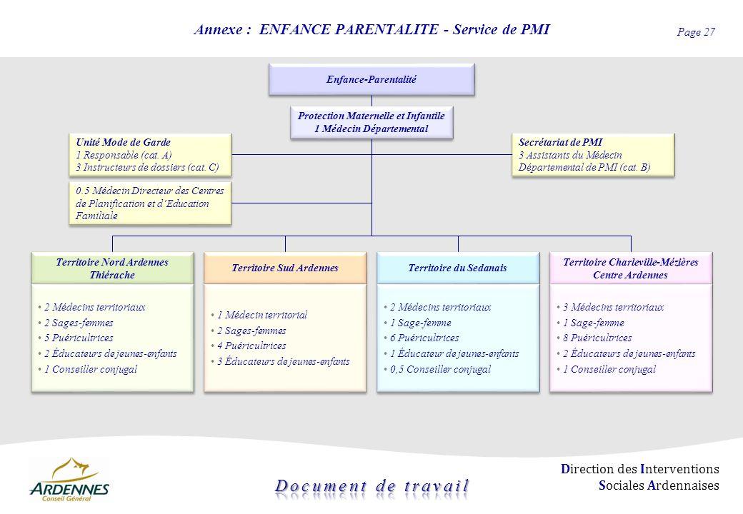 Page 27 Direction des Interventions Sociales Ardennaises Annexe : ENFANCE PARENTALITE - Service de PMI Enfance-Parentalité Secrétariat de PMI 3 Assist