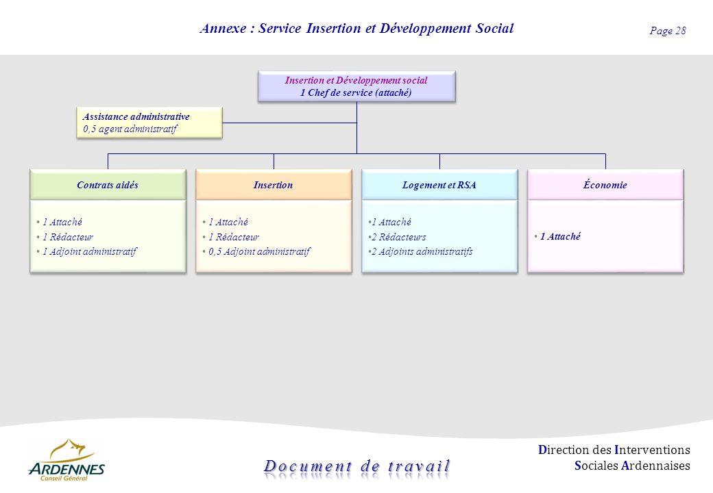 Page 28 Direction des Interventions Sociales Ardennaises Annexe : Service Insertion et Développement Social Insertion et Développement social 1 Chef d