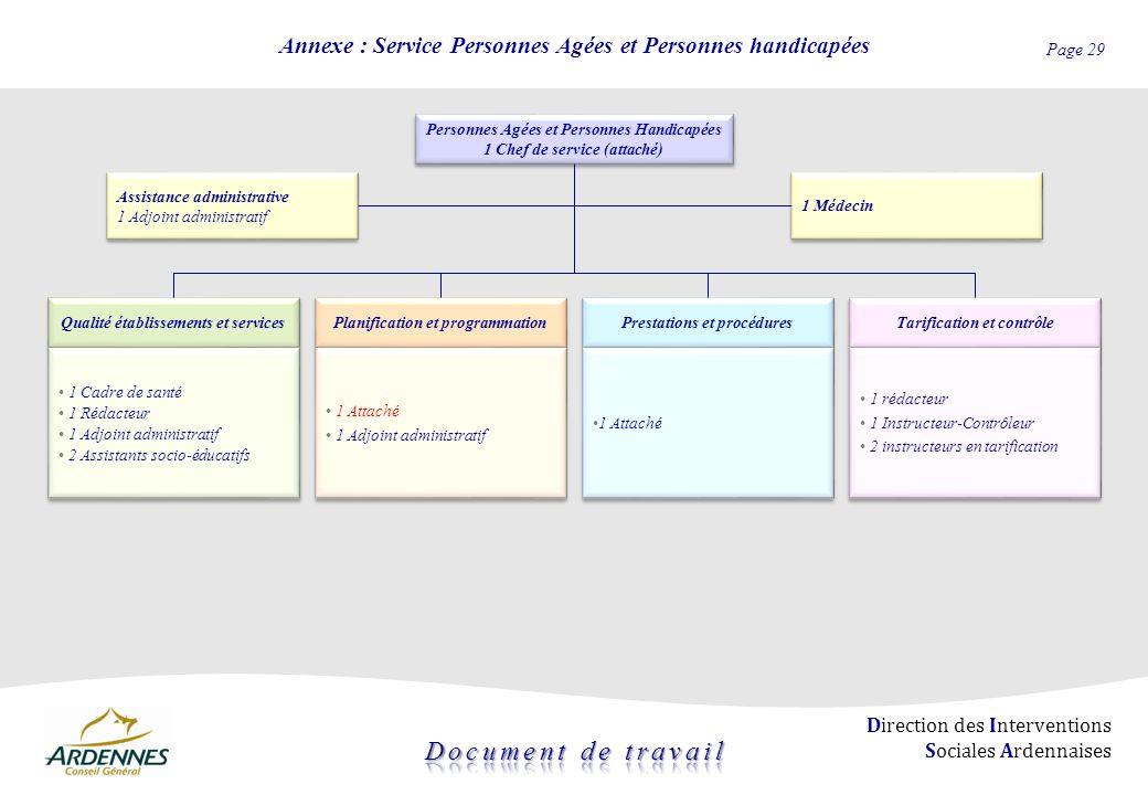 Page 29 Direction des Interventions Sociales Ardennaises Annexe : Service Personnes Agées et Personnes handicapées Personnes Agées et Personnes Handic