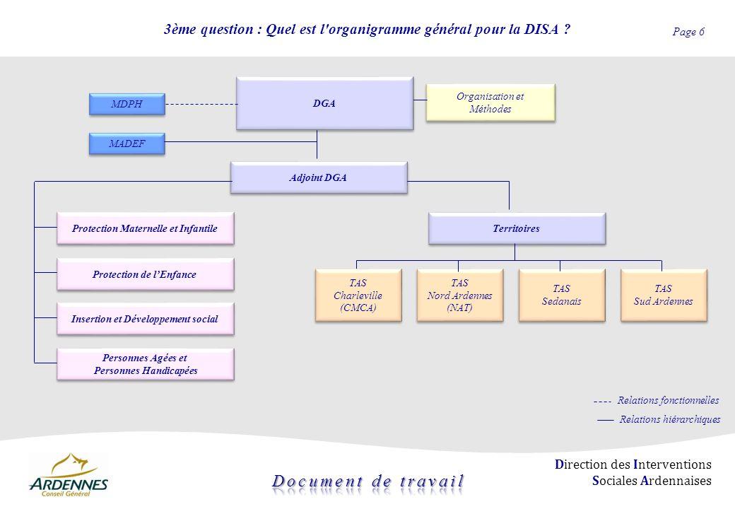 Page 6 Direction des Interventions Sociales Ardennaises 3ème question : Quel est l'organigramme général pour la DISA ? MDPH MADEF Adjoint DGA Territoi