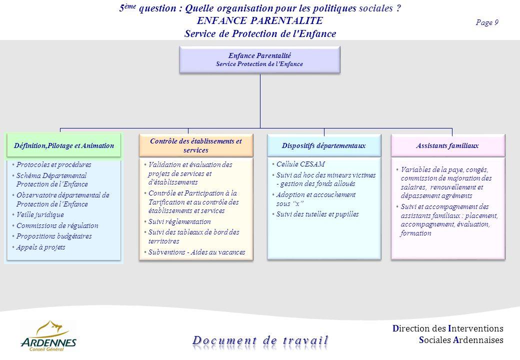 Page 9 Direction des Interventions Sociales Ardennaises 5 ème question : Quelle organisation pour les politiques sociales ? ENFANCE PARENTALITE Servic