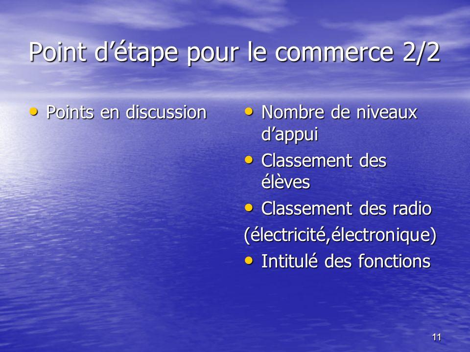 11 Point détape pour le commerce 2/2 Points en discussion Points en discussion Nombre de niveaux dappui Nombre de niveaux dappui Classement des élèves