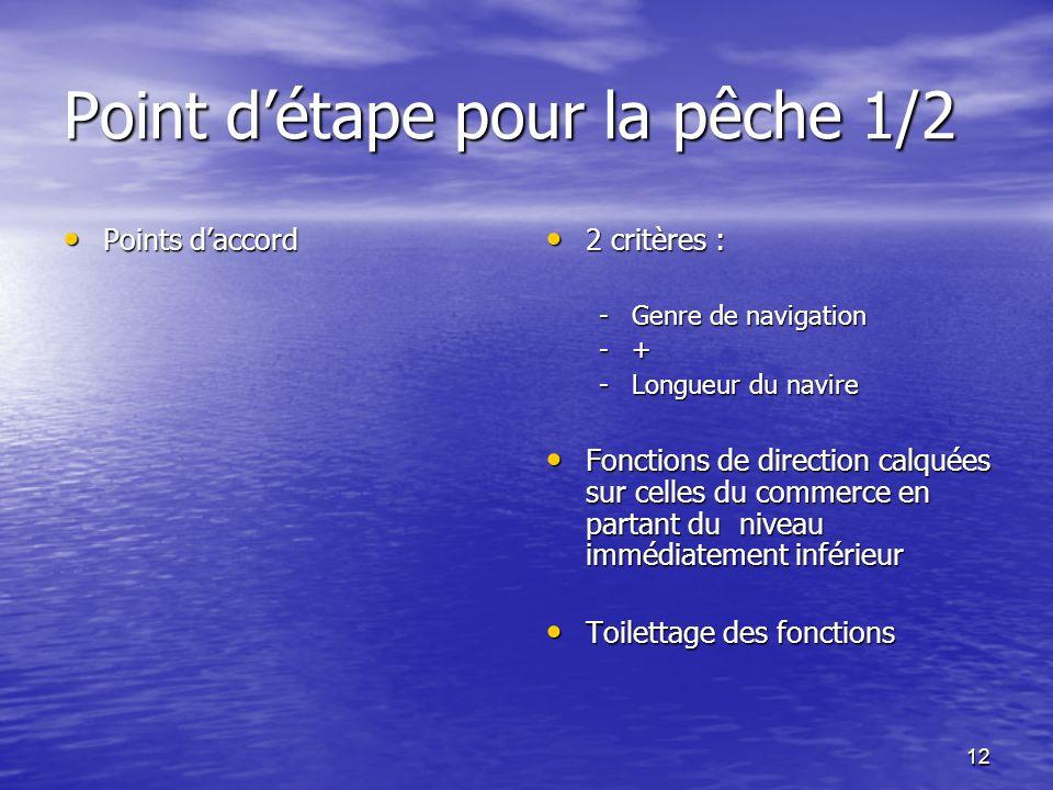 12 Point détape pour la pêche 1/2 Points daccord Points daccord 2 critères : 2 critères : -Genre de navigation -+-+ -Longueur du navire Fonctions de d