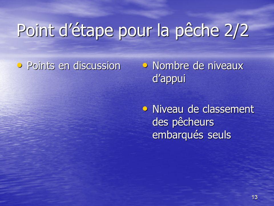 13 Point détape pour la pêche 2/2 Points en discussion Points en discussion Nombre de niveaux dappui Nombre de niveaux dappui Niveau de classement des