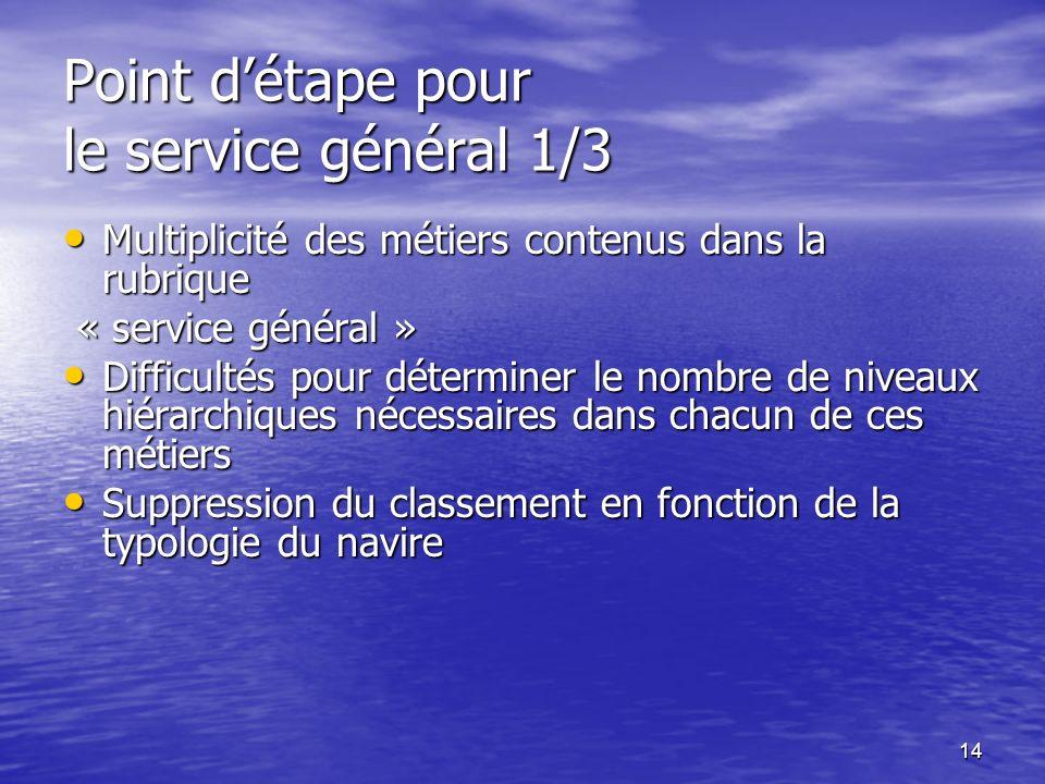 14 Point détape pour le service général 1/3 Multiplicité des métiers contenus dans la rubrique Multiplicité des métiers contenus dans la rubrique « se
