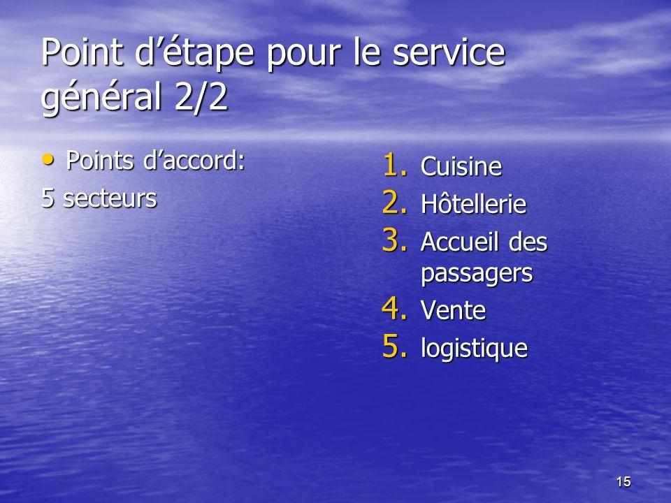 15 Point détape pour le service général 2/2 Points daccord: Points daccord: 5 secteurs 1. Cuisine 2. Hôtellerie 3. Accueil des passagers 4. Vente 5. l