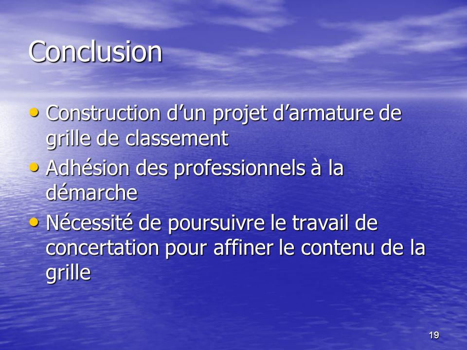 19 Conclusion Construction dun projet darmature de grille de classement Construction dun projet darmature de grille de classement Adhésion des profess