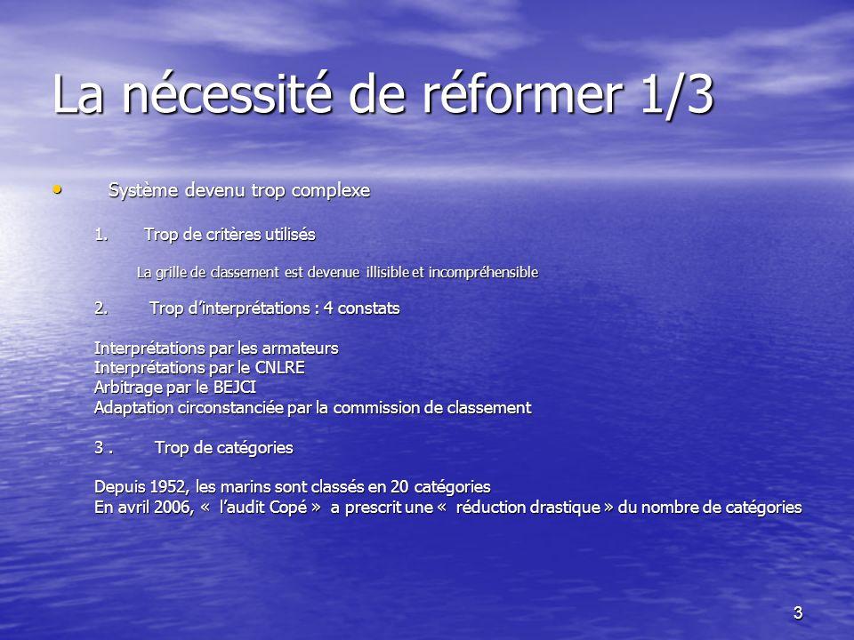 3 La nécessité de réformer 1/3 Système devenu trop complexe Système devenu trop complexe 1.Trop de critères utilisés La grille de classement est deven