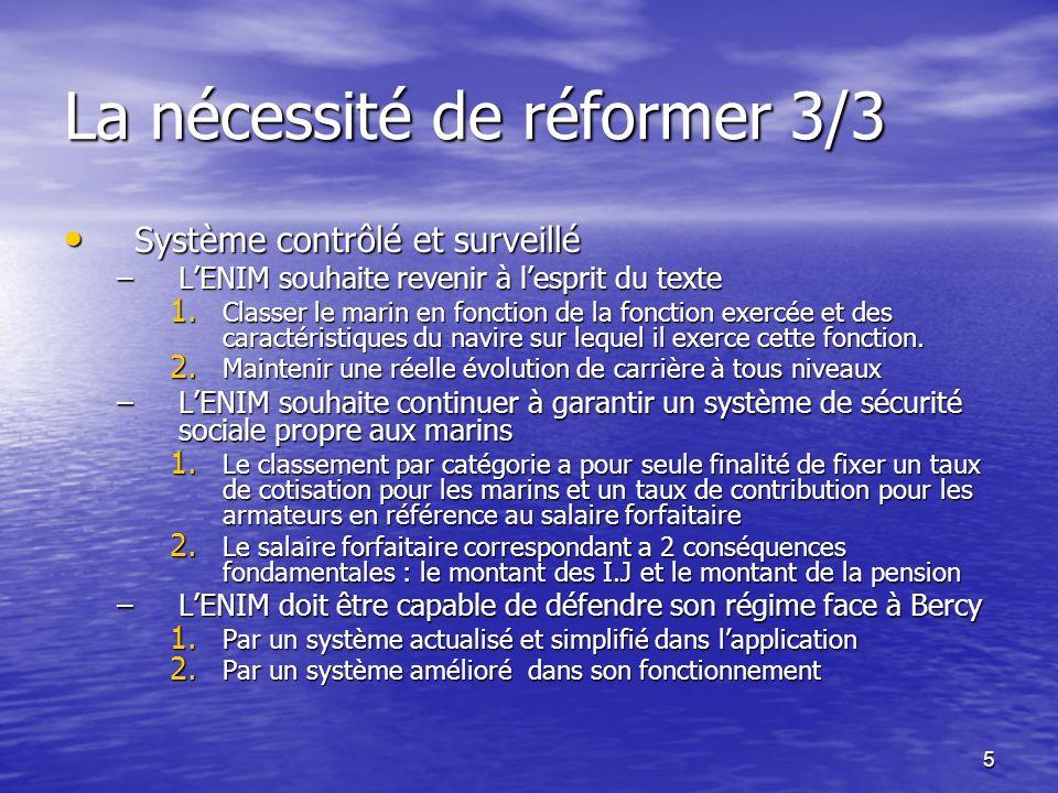 5 La nécessité de réformer 3/3 Système contrôlé et surveillé Système contrôlé et surveillé –LENIM souhaite revenir à lesprit du texte 1. Classer le ma