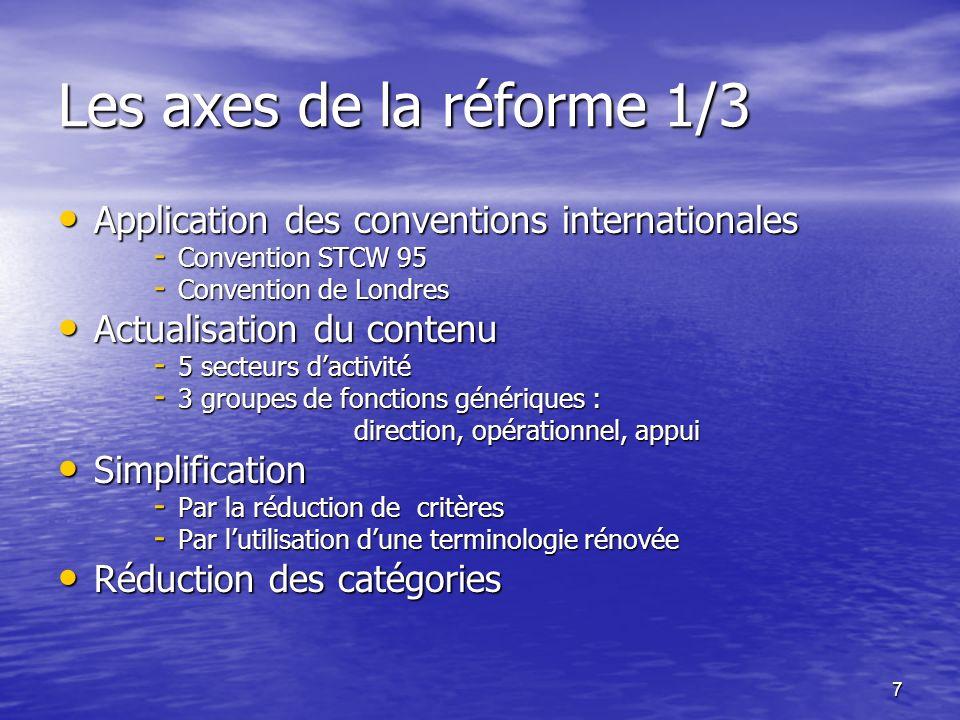 8 Les axes de la réforme 2/3 La conservation des fondamentaux: La conservation des fondamentaux: 1.Maintien du salaire forfaitaire 2.Maintien du principe du surclassement decennal Les principes directeurs : Les principes directeurs : 1.La prise en compte des lignes hiérarchiques pour fixer les niveaux 2.2 critères : fonction / UMS ou fonction / KW 3.3 groupes de fonctions génériques 4.Diminution du nombre des catégories 5.Grille unique pour la pêche et le commerce 6.Principe du classement du capitaine qui ne peut être inférieur à celui du chef mécanicien par lutilisation du correctif de la puissance.