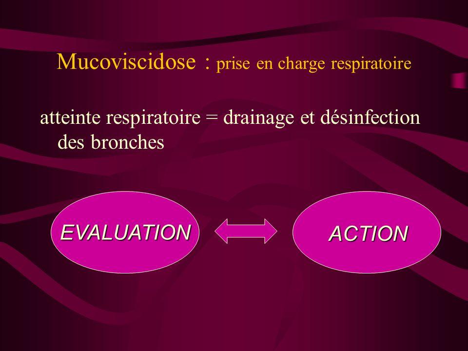 Mucoviscidose : prise en charge respiratoire atteinte respiratoire = drainage et désinfection des bronches EVALUATION ACTION