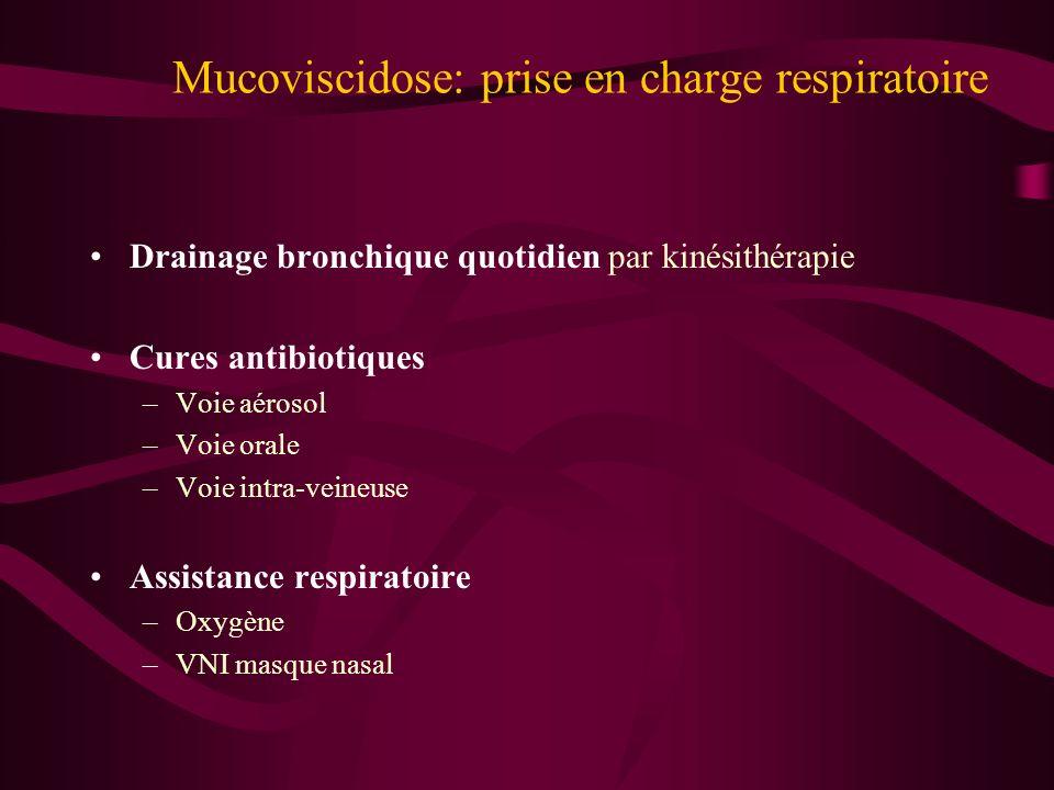 Mucoviscidose: prise en charge respiratoire Drainage bronchique quotidien par kinésithérapie Cures antibiotiques –Voie aérosol –Voie orale –Voie intra