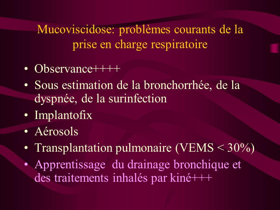 Mucoviscidose: problèmes courants de la prise en charge respiratoire Observance++++ Sous estimation de la bronchorrhée, de la dyspnée, de la surinfect