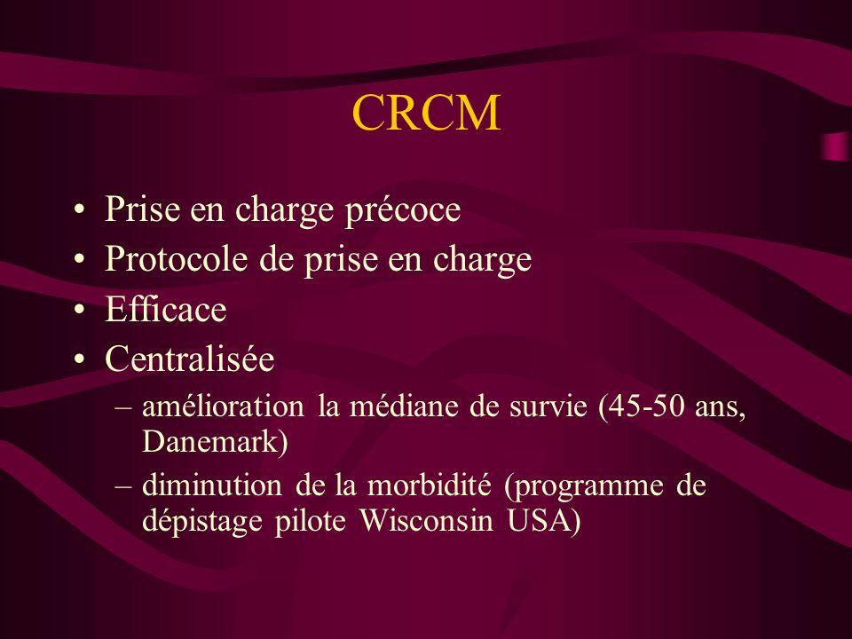 CRCM Prise en charge précoce Protocole de prise en charge Efficace Centralisée –amélioration la médiane de survie (45-50 ans, Danemark) –diminution de