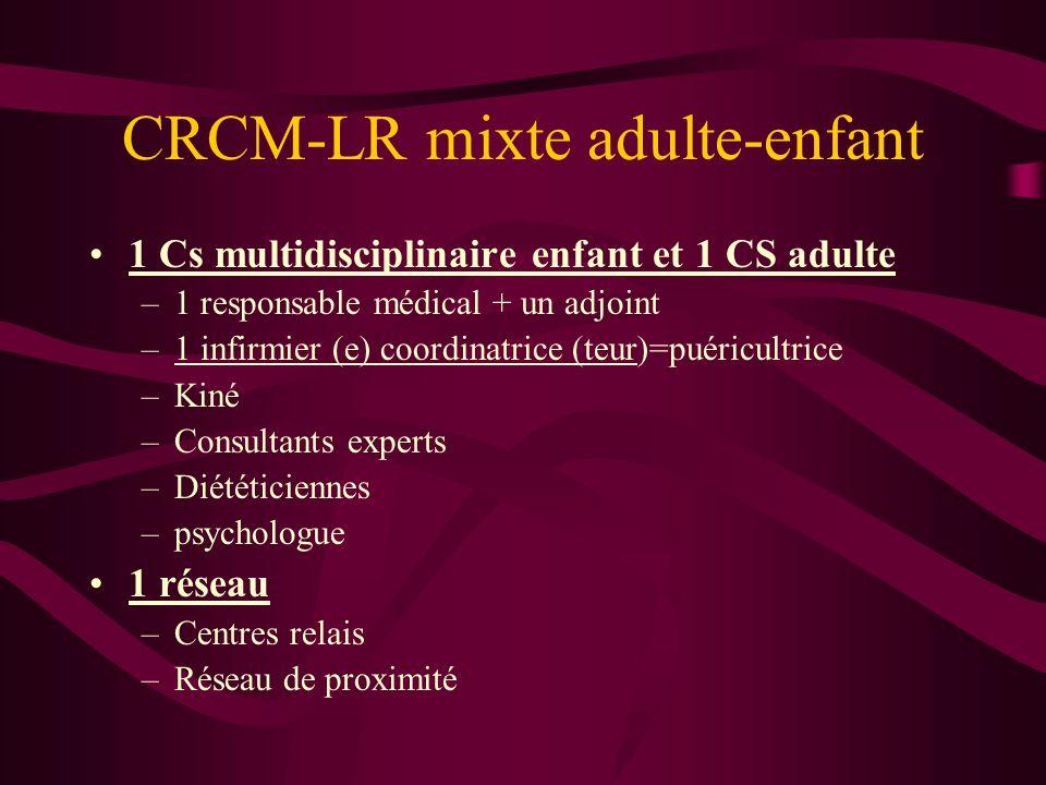 CRCM-LR mixte adulte-enfant 1 Cs multidisciplinaire enfant et 1 CS adulte –1 responsable médical + un adjoint –1 infirmier (e) coordinatrice (teur)=pu