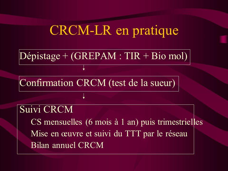CRCM-LR en pratique Dépistage + (GREPAM : TIR + Bio mol) Confirmation CRCM (test de la sueur) Suivi CRCM CS mensuelles (6 mois à 1 an) puis trimestrie