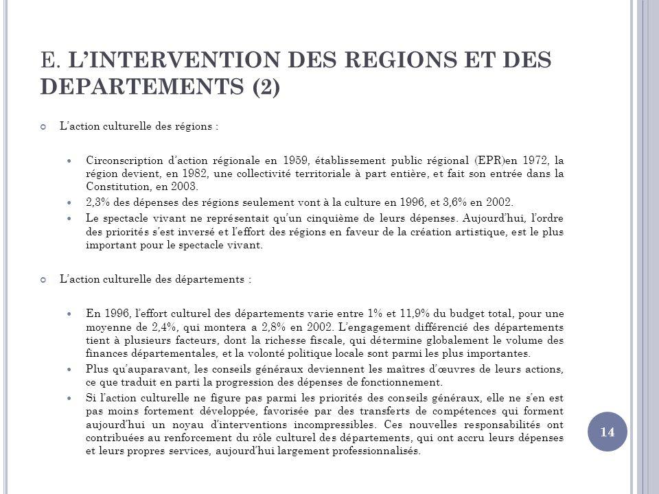 E. LINTERVENTION DES REGIONS ET DES DEPARTEMENTS (2) Laction culturelle des régions : Circonscription daction régionale en 1959, établissement public
