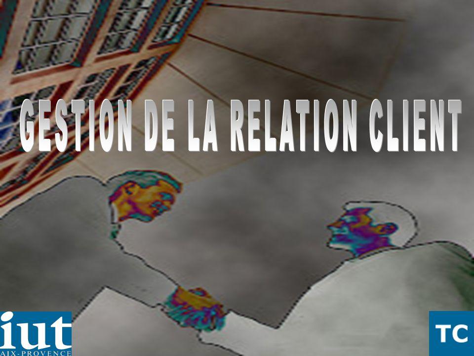 06/01/201462 PARTIE 2 - L A RELATION CLIENT 2.2 – LES 4 PILIERS DE LA STRATÉGIE DE GRC LORGANISATION ; LA CULTURE Samuel Mayol 2° année TC