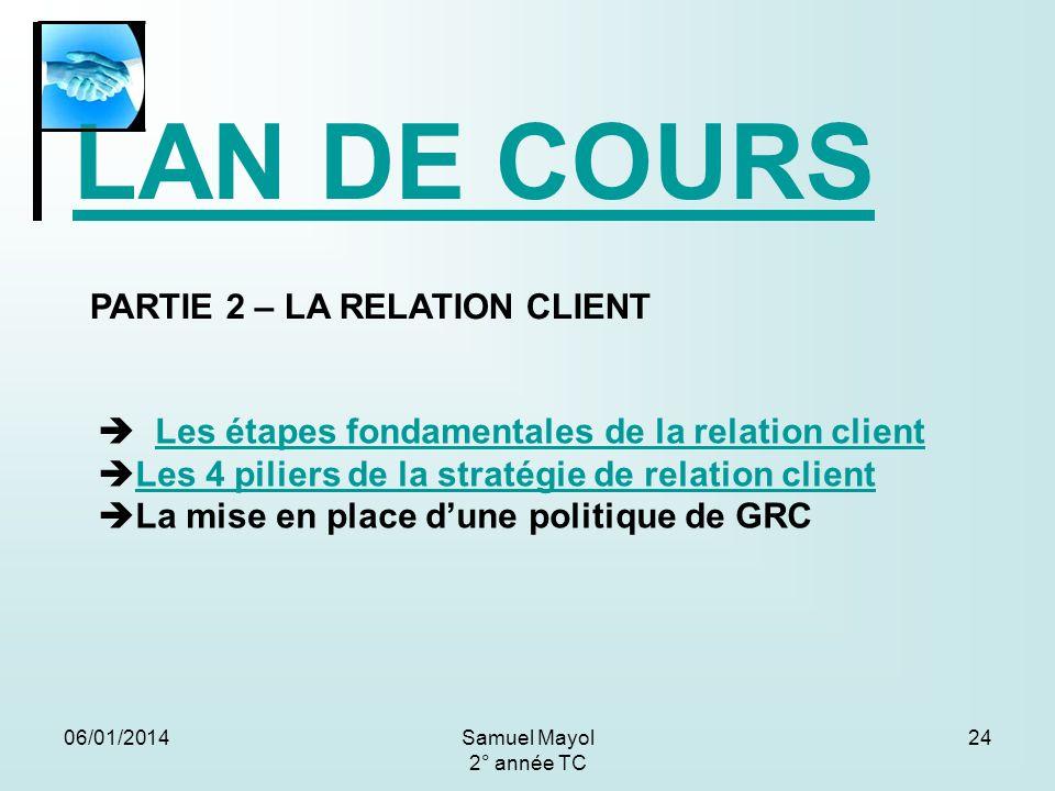 06/01/201424 LAN DE COURS PARTIE 2 – LA RELATION CLIENT Les étapes fondamentales de la relation client Les 4 piliers de la stratégie de relation clien