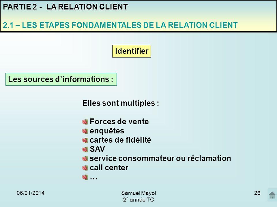 06/01/201426 PARTIE 2 - L A RELATION CLIENT 2.1 – LES ETAPES FONDAMENTALES DE LA RELATION CLIENT Identifier Les sources dinformations : Elles sont mul