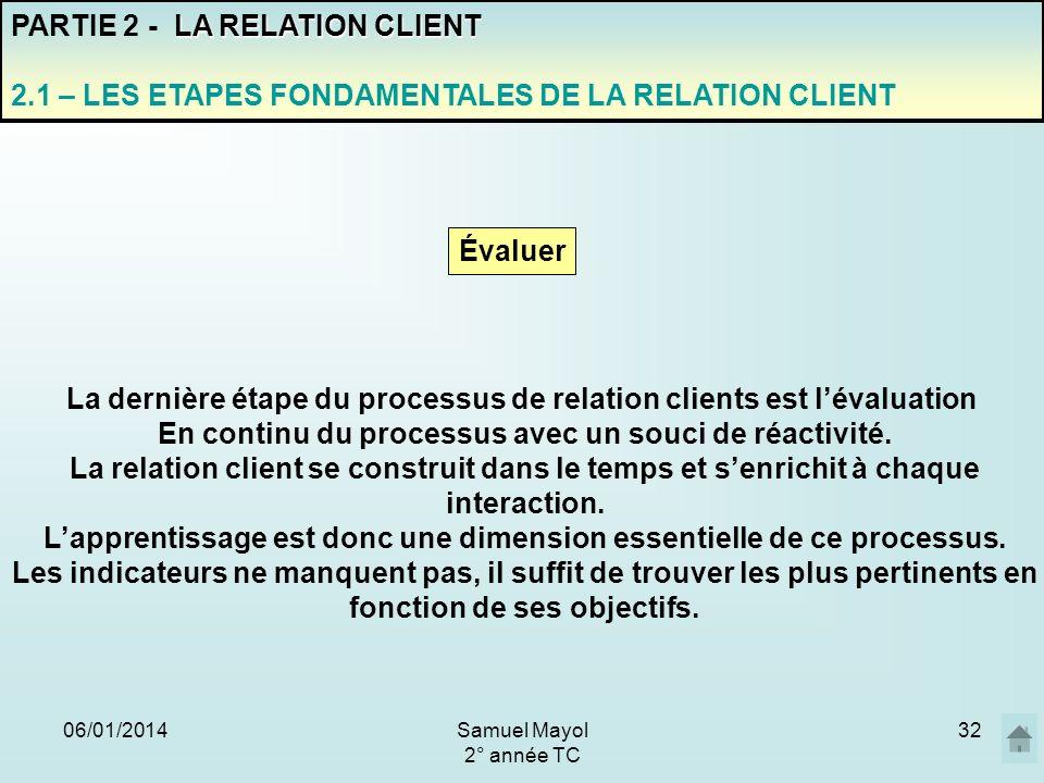 06/01/201432 Évaluer La dernière étape du processus de relation clients est lévaluation En continu du processus avec un souci de réactivité. La relati
