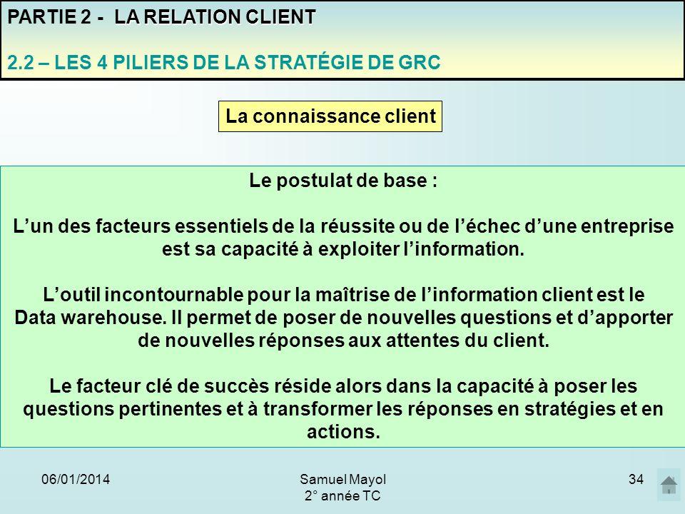 06/01/201434 PARTIE 2 - L A RELATION CLIENT 2.2 – LES 4 PILIERS DE LA STRATÉGIE DE GRC La connaissance client Le postulat de base : Lun des facteurs e