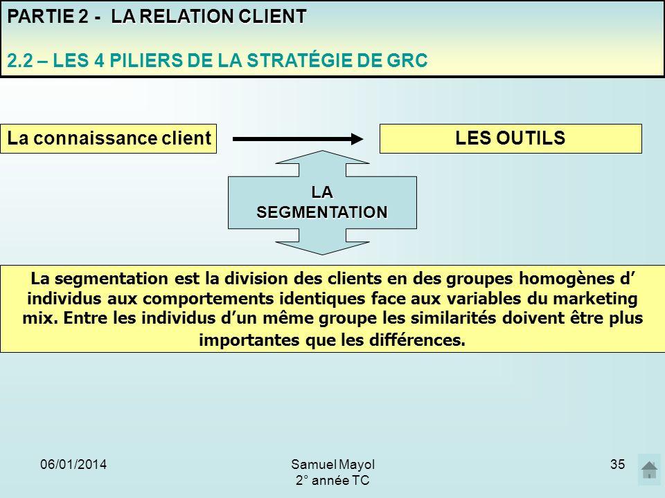 06/01/201435 PARTIE 2 - L A RELATION CLIENT 2.2 – LES 4 PILIERS DE LA STRATÉGIE DE GRC La connaissance clientLES OUTILS LASEGMENTATION La segmentation