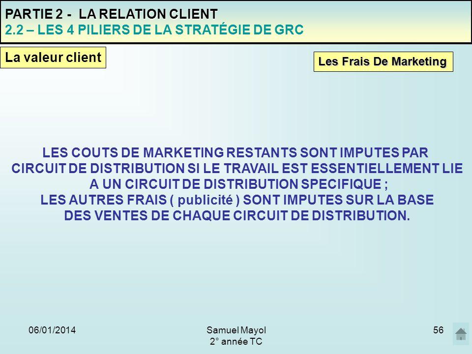 06/01/201456 PARTIE 2 - L A RELATION CLIENT 2.2 – LES 4 PILIERS DE LA STRATÉGIE DE GRC Les Frais De Marketing LES COUTS DE MARKETING RESTANTS SONT IMP