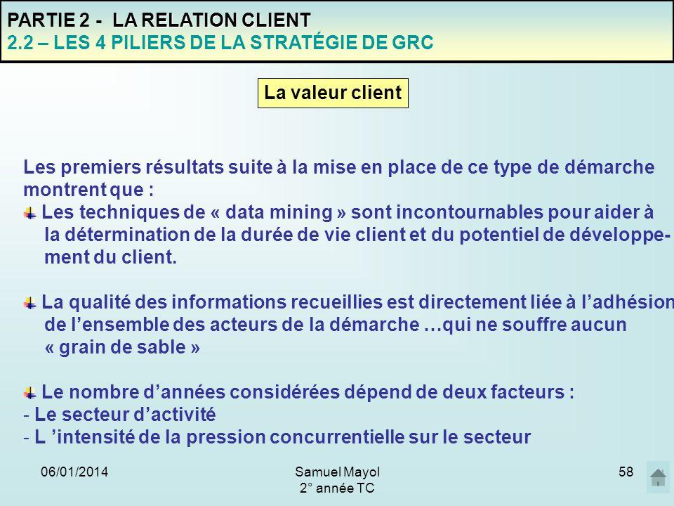 06/01/201458 PARTIE 2 - L A RELATION CLIENT 2.2 – LES 4 PILIERS DE LA STRATÉGIE DE GRC Les premiers résultats suite à la mise en place de ce type de d