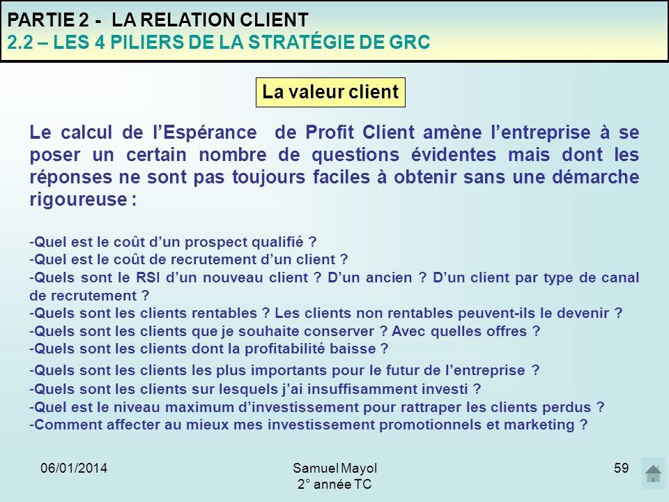 06/01/201459 PARTIE 2 - L A RELATION CLIENT 2.2 – LES 4 PILIERS DE LA STRATÉGIE DE GRC La valeur client Le calcul de lEspérance de Profit Client amène