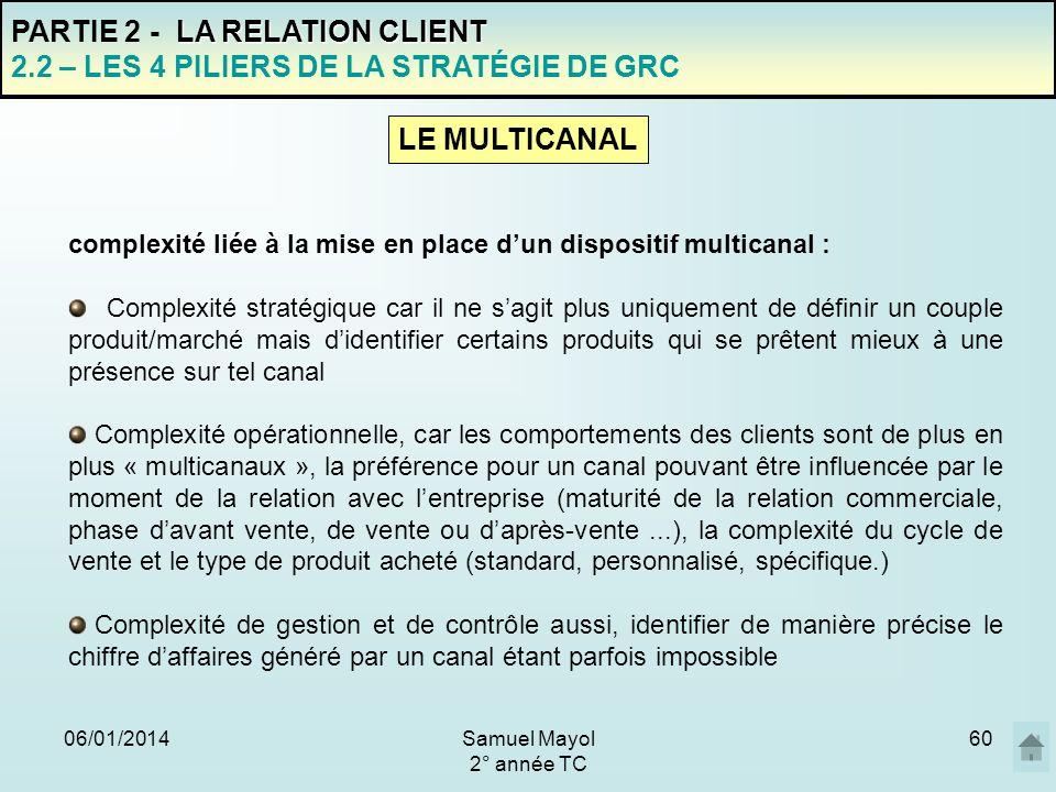 06/01/201460 PARTIE 2 - L A RELATION CLIENT 2.2 – LES 4 PILIERS DE LA STRATÉGIE DE GRC LE MULTICANAL complexité liée à la mise en place dun dispositif