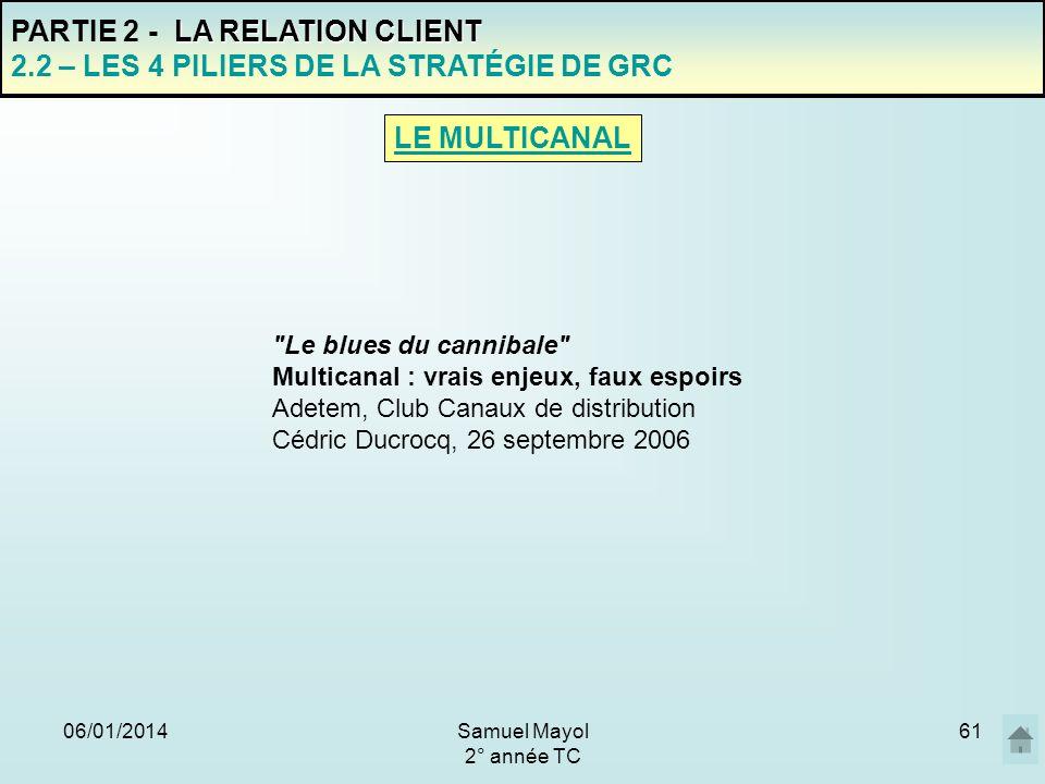 06/01/201461 PARTIE 2 - L A RELATION CLIENT 2.2 – LES 4 PILIERS DE LA STRATÉGIE DE GRC LE MULTICANAL