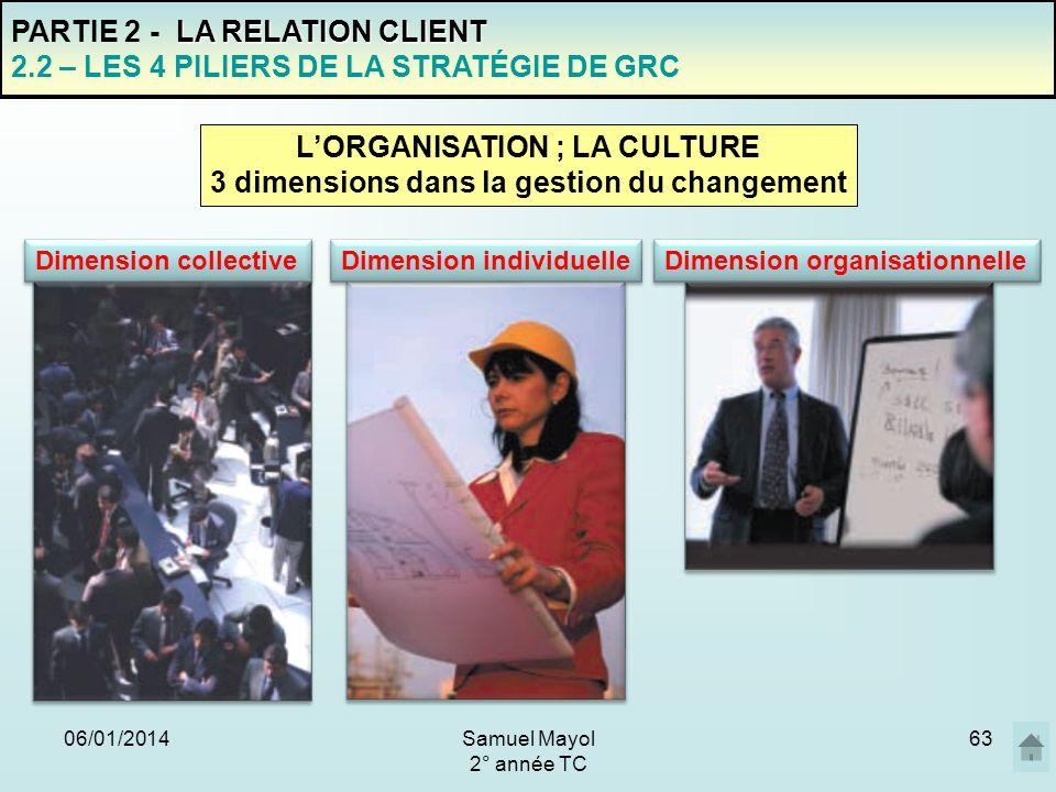 06/01/201463 PARTIE 2 - L A RELATION CLIENT 2.2 – LES 4 PILIERS DE LA STRATÉGIE DE GRC LORGANISATION ; LA CULTURE 3 dimensions dans la gestion du chan