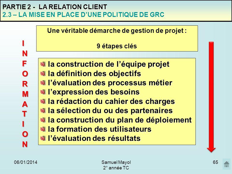 06/01/201465 PARTIE 2 - L A RELATION CLIENT 2.3 – LA MISE EN PLACE DUNE POLITIQUE DE GRC Une véritable démarche de gestion de projet : 9 étapes clés l