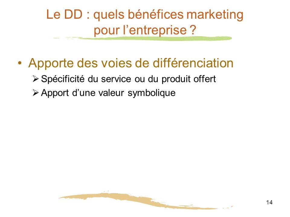 15 Le DD : quels bénéfices marketing pour lentreprise .